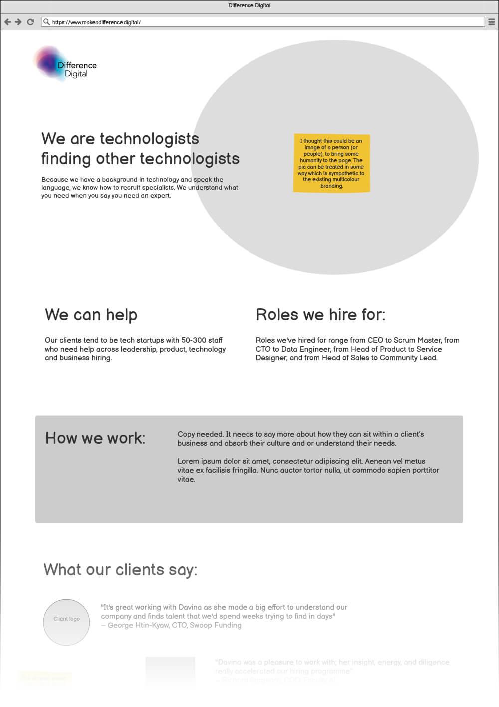 Recruitment agency branding UX wireframe