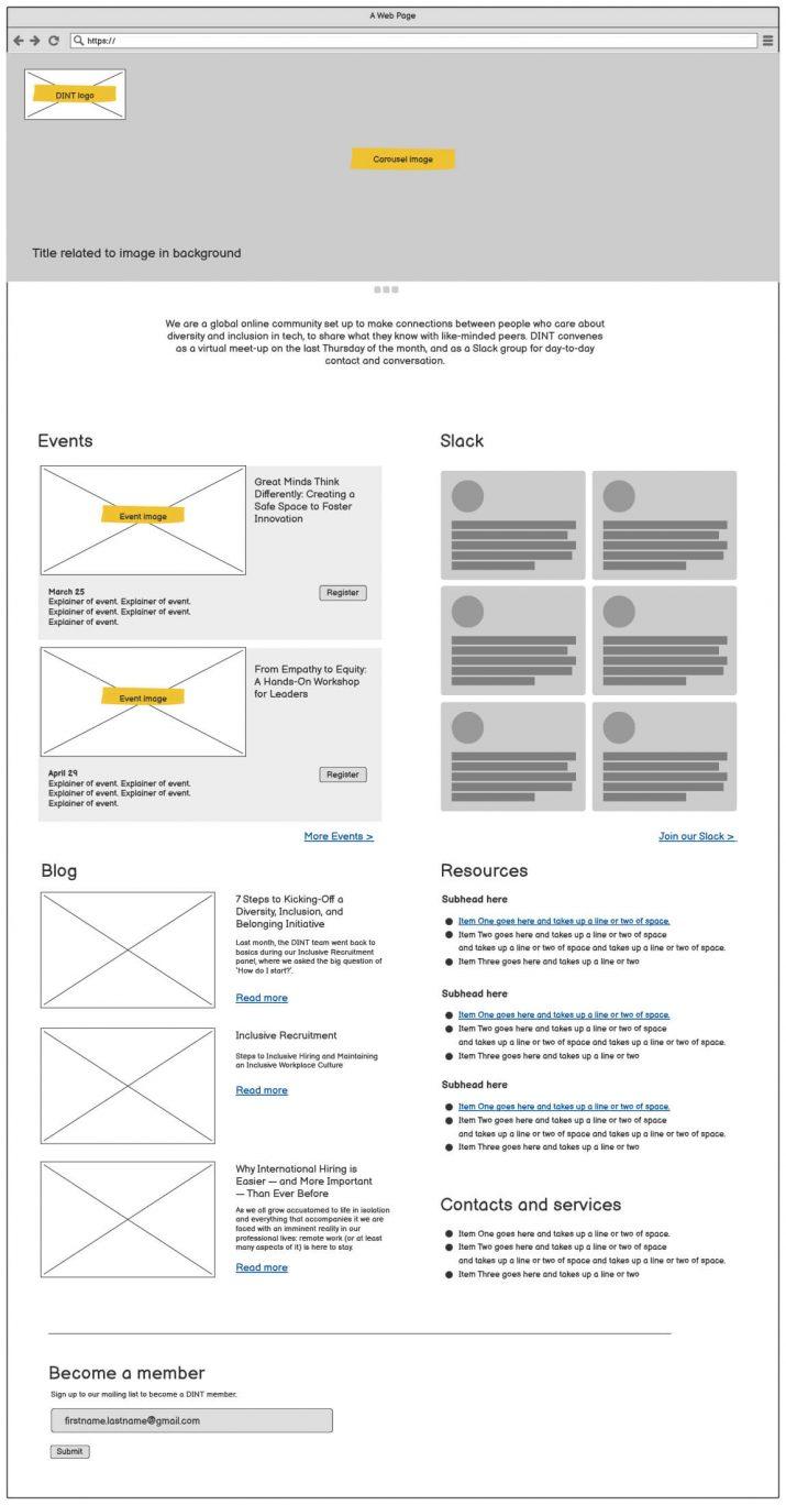Diversity organisation site user experience diagram